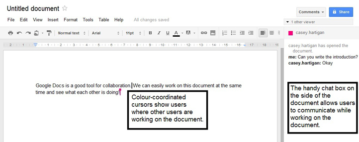 Google Documents is great for Collaboration